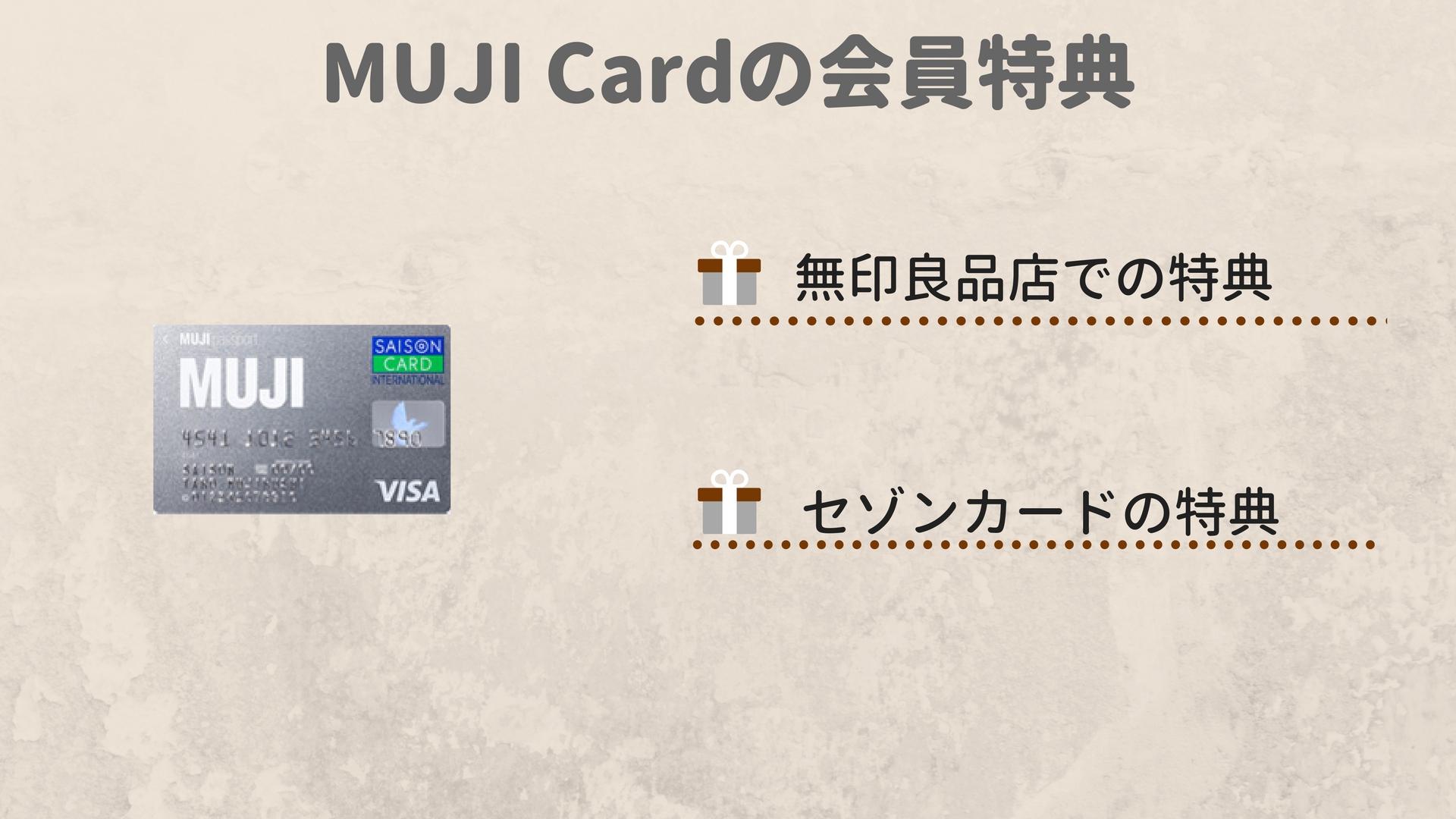MUJI Cardの会員特典