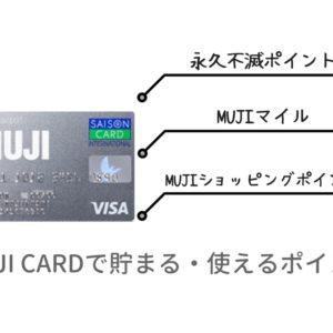 MUJI CARDで貯まる・使えるポイント