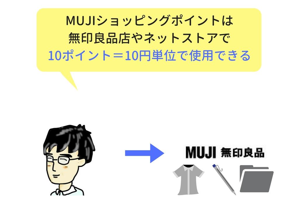 MUJIショッピングポイントは無印良品店で使える