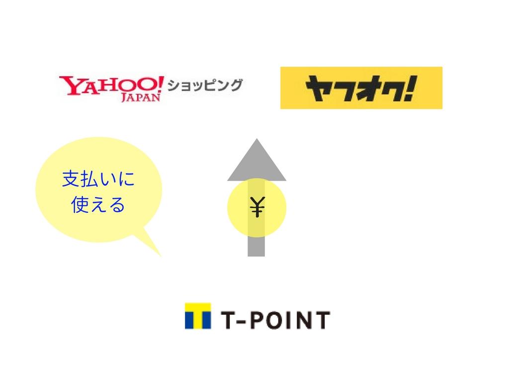 Yahoo! JapanサービスでTポイントが支払いに使える
