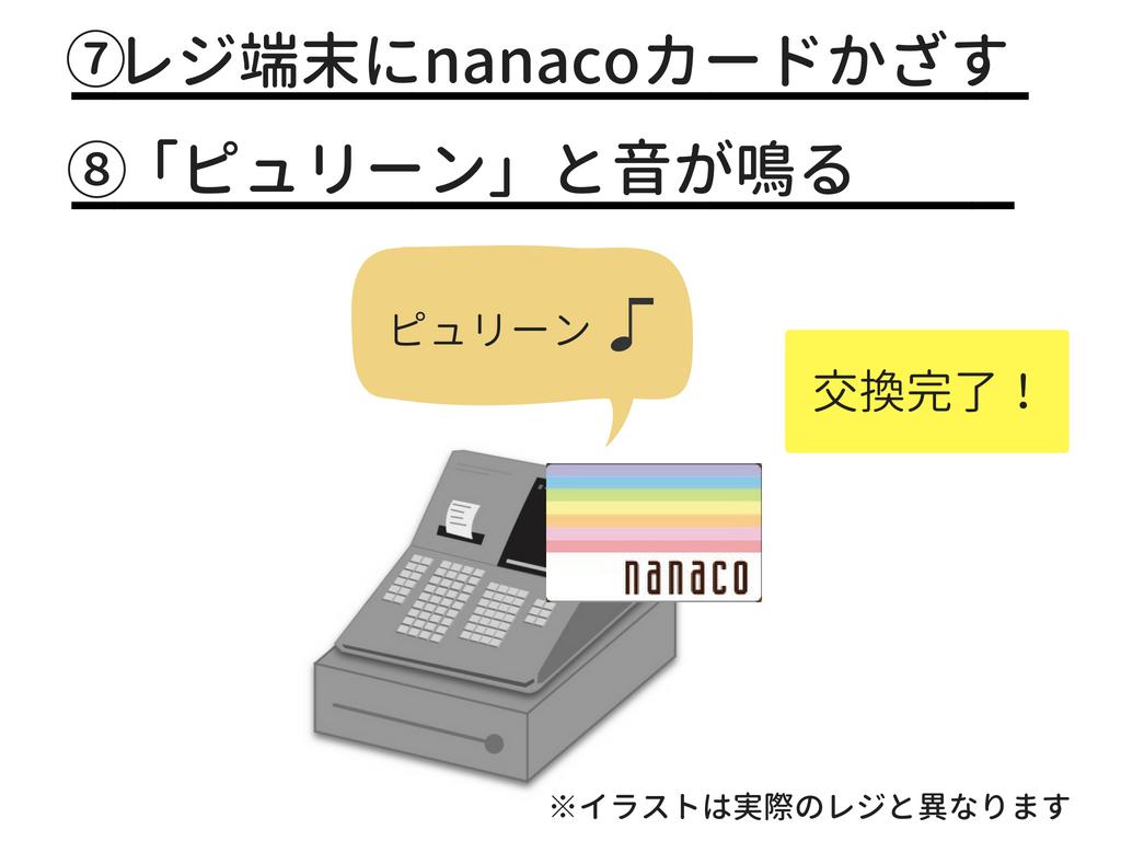 再度nanacoカードをかざして交換完了