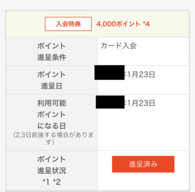 Yahoo! JAPANカード入会キャンペーン、入会で4,000ポイント付与